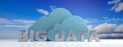 Big data text and blue clouds on blue sky background, banner. 3d illustration. Big Data, internet of things concept. Big data text and blue clouds on blue sky stock illustration
