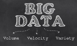 Big Data the Three - Volume, Velocity and Variety. Big Data with Volume, Velocity and Variety Illustrated as Chalk on Blackboard Royalty Free Stock Photography