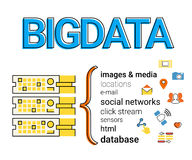 Big data - 4V visualisation Royalty Free Stock Images