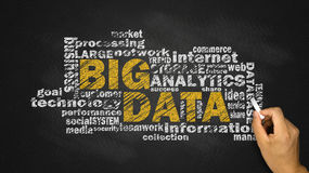Big data word cloud. With related tags royalty free stock photography