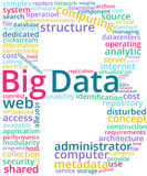 Big Data Word Cloud Text Illustration. Royalty Free Stock Images