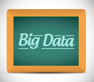 Big data written on a blackboard. illustration Stock Images