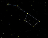 Big dipper. Illustration of strar sky  with big dipper Royalty Free Stock Photos