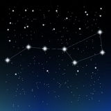Big Dipper constellation Royalty Free Stock Images