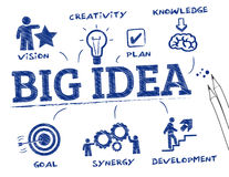 Big Idea. Chart with keywords and icons Royalty Free Stock Image
