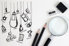 Big Idea concept with Doodle design style. Hand doodle business Stock Photos