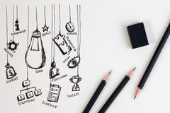 Big Idea concept with Doodle design style. Hand doodle business Stock Photos