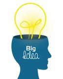 Big ideas design. Royalty Free Stock Photography