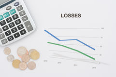 Big Losses. A blue and green line chart showing losses with some uk coins and a calculator Royalty Free Stock Images
