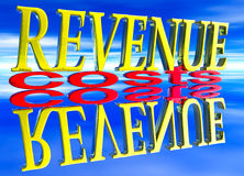 Big Revenue Small Costs Text with Reflection Day Royalty Free Stock Image