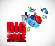 Big sale business technology sign Stock Photo