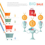 Big sale flat illustration. competition racing on shopping carts for discounts on white Royalty Free Stock Photography