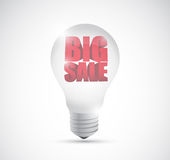 Big sale light bulb idea business sign Stock Photos