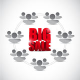 Big sale people business sign Stock Photography