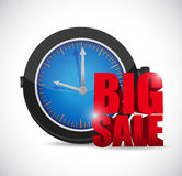 Big sale watch business sign Royalty Free Stock Photos