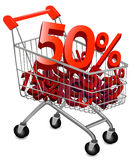 Big save in a shopping cart . Concept of discount. Royalty Free Stock Photo