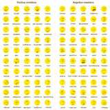 A big set of doodle yellow faces with positive and negative emotions with names. Emotion chart. Emoticons. Emotional Stock Image