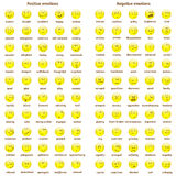 A big set of doodle yellow glossy faces with positive and negative emotions with names. Emotion chart. Emoticons Royalty Free Stock Image