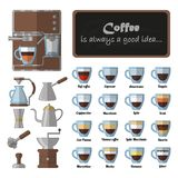 Big set of icons in flat style on the topic of coffee shop, barista, making coffee. Big set of icons in flat style on the topic of coffee shop, barista, coffee stock illustration