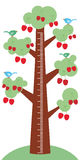 Big tree with green leaves birds and Ripe red cherries on white background Children height meter wall sticker, kids measure. Vecto. R illustration Royalty Free Stock Photography