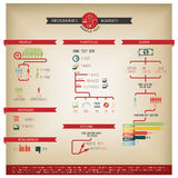 Big Vector set of Infographic element Royalty Free Stock Photos