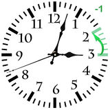 BIg Wall Clock. Goint to winter time Stock Photography