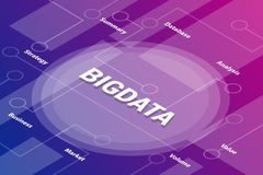Bigdata words isometric 3d word text concept with some related text and dot connected - vector. Illustration stock illustration