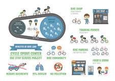 Bike lane Royalty Free Stock Image