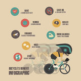 Bike's benefit infographic Royalty Free Stock Photos