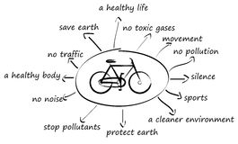 Bike scheme Royalty Free Stock Photos