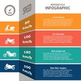 Biker infographic classification chart Stock Image