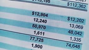 Bilan du relev? de compte financier, analyse de plan d'action pour des actionnaires banque de vidéos