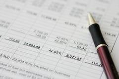 Bilans financiers d'affaires - budget calculateur Image stock