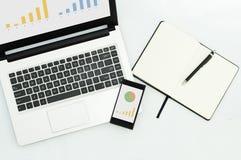 Bild av datorbärbara datorn, mobiltelefon med grafen, tom anteckningsbok på arbetsplats arkivbild
