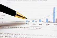 Marktanalyse Stockfoto