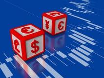 Bild des Devisenkurskonzeptes 3d Stockbild