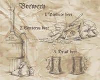 Bild för meny med öl vektor illustrationer
