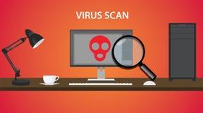 Bildläsningsdatavirus med den röda skallen och PC stock illustrationer
