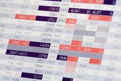 Bildschirm des Händlers lizenzfreies stockfoto