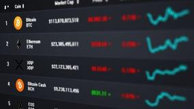 Bildschirm mit Liste von cryptocurrency Wechselkursen stockfoto