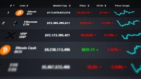 Bildschirm mit Liste von cryptocurrency Wechselkursen lizenzfreie stockfotografie