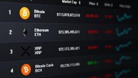 Bildschirm mit Liste von cryptocurrency Wechselkursen lizenzfreie stockfotos