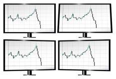 Bildskärmar som visar aktiemarknadkrasch med ljusstakar Arkivbild