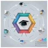 Bildung und Staffelung Infographic mit Hexagon-Diagramm Lizenzfreie Stockfotos