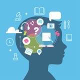 Bildungs-, Lernmethode-, Gedächtnis-und Lernschwierigkeiten-Konzept-Vektor-Illustration Lizenzfreie Stockbilder