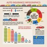 Bilförsäkringinfographics Arkivbild