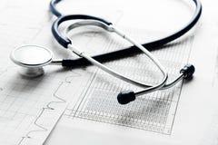 Bill de los conceptos del doctor Imágenes de archivo libres de regalías
