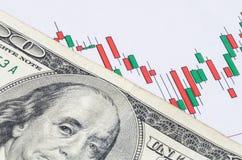 Billet de banque de dollar US sur le diagramme d'actions de chandelier Photographie stock libre de droits