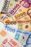 Billetes de banco húngaros del forint