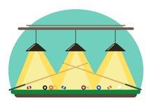 Billiardtabell med tre exponerande lampor, bollar och stickrepliker i stilen av lägenheten vektor illustrationer